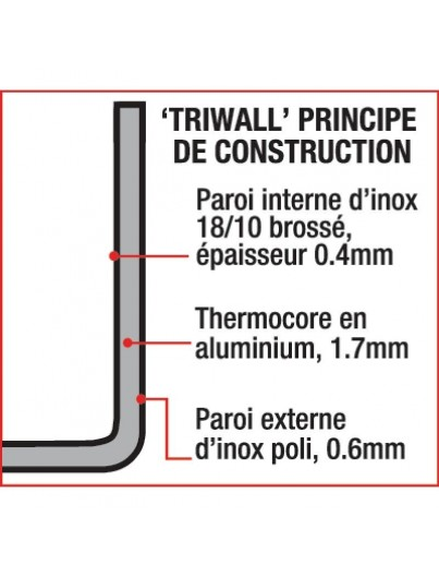 SAUTEUSE TRIWALL VOGUE