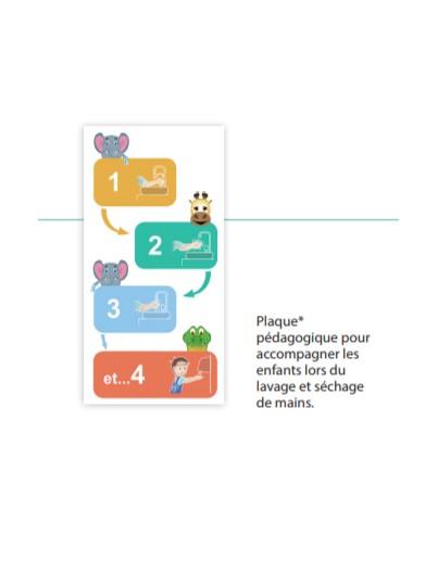 PACK EXP'AIR KIDS – SÈCHE-MAINS + GEL KIDS